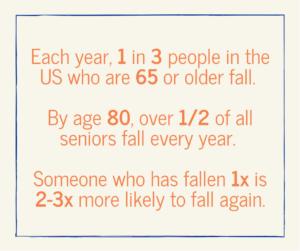 Falling Statistics | U-Step